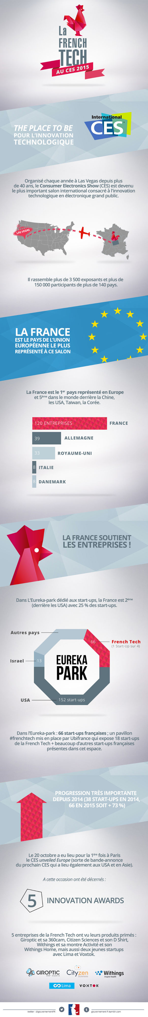 frenchtech_ces2015_illustration_large